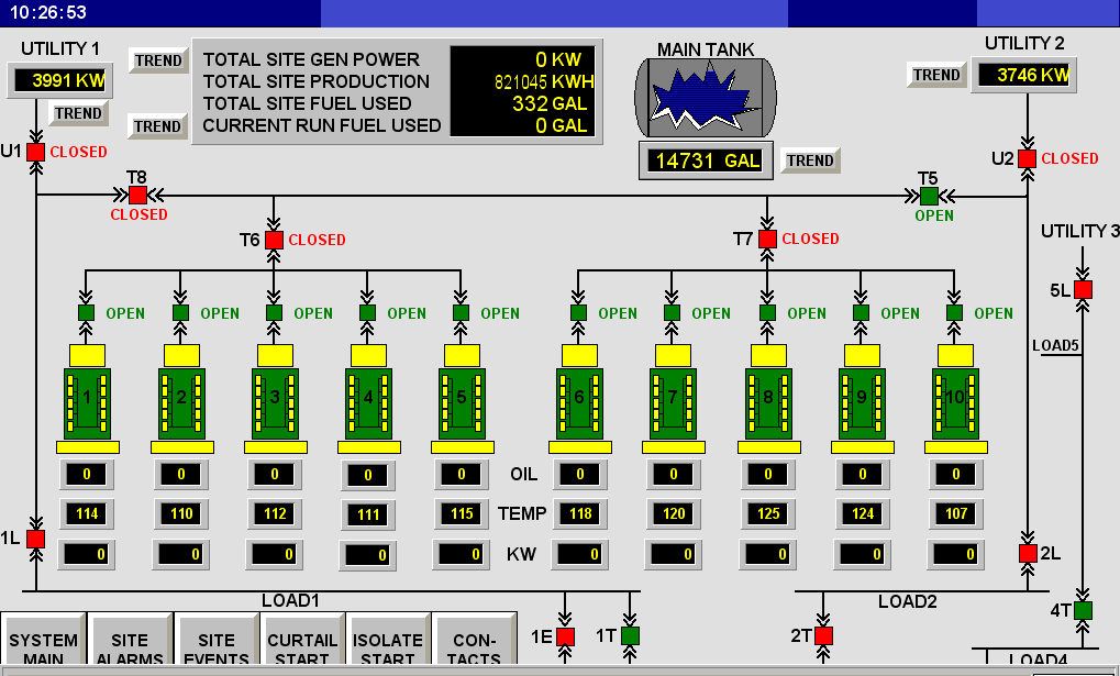 SCADA-Screen
